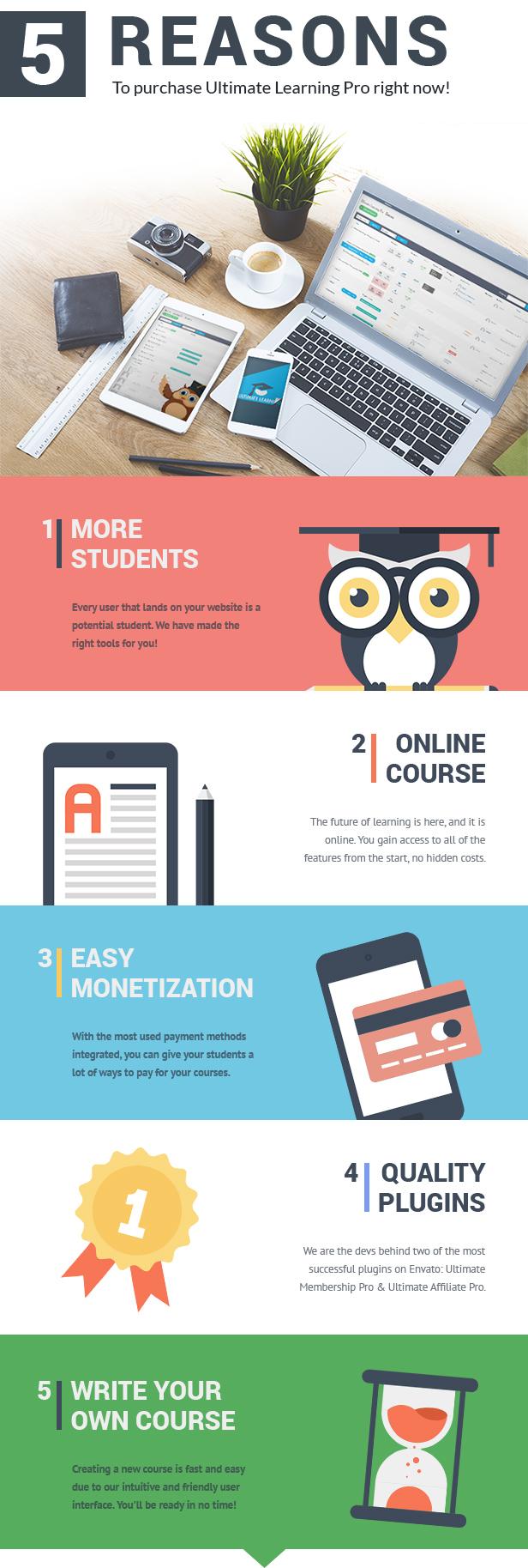 - 11 ulp 5 reasons - Ultimate Learning Pro WordPress Plugin