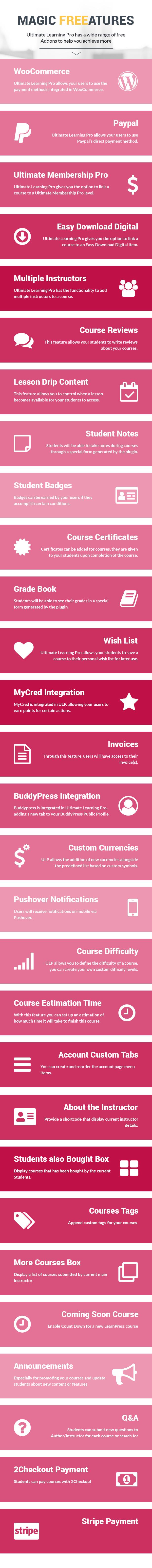 - 12 magic feature list1 - Ultimate Learning Pro WordPress Plugin