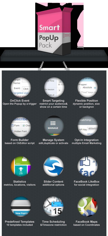 Realmente Smart PopUp para WordPress - 3