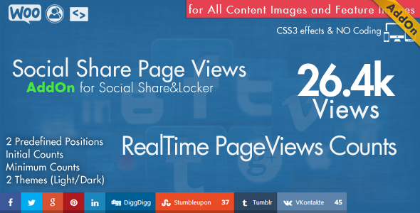 Social Share on Images AddOn - WordPress
